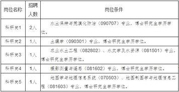 ...上岗位要求年龄40周岁以下(1978年1月1日以后出生)-2018江西省...
