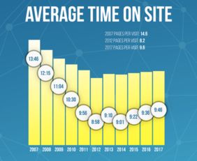 全球最大成人网站十周年数据盘点 影片数量超1000万部