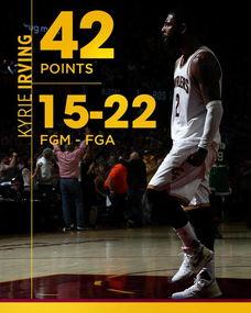 24日数据酷 欧文42分创个人季后赛新高 -NBA 智博体育