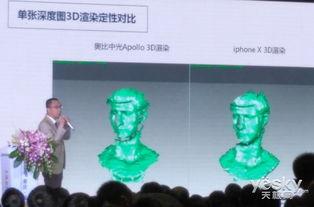 3D摄像论坛 奥比中光结构光技术开启AI和AR时代