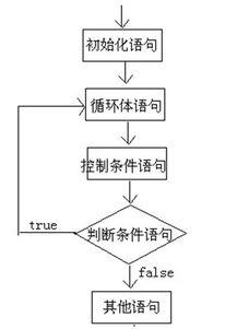 matlab基本语法,matlab操作语法