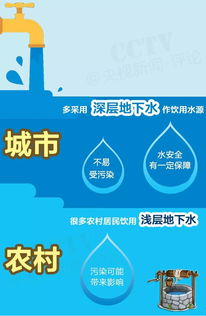 那究竟是什么原因导致了浅层地下水污染?-一图 八成地下水不能喝 真...