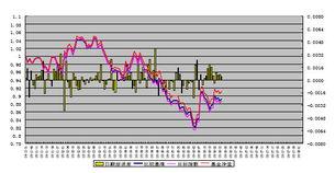 保持仓位更重要.上周目标指数涨幅为1.804%,比较基准涨幅为1.716...