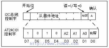..._PLCJS_COM-PLC-技.术_网-单片机模拟I2C总线及AT24C01应用实...