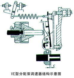 怎样认识电风扇调速器的组成