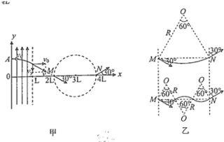 802点11ax速率-...迹如图所示,由速度关系得:由速度关系解得vy=v0tan30°-如图甲...