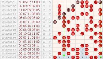 广东11选5技巧稳赚 山东11选5任选5稳赚技巧 11选5高手群122425474
