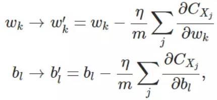 用神经网络模型分类求解的重要求... 一般,用反向传播算法(BP算法...