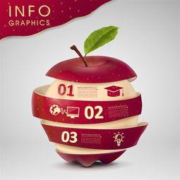时尚精美创意商务简约立体苹果水果果肉几何图形图标画册广告海报背...