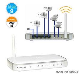 这是一款具有4个交换端口的54M无线打印服务器,你可以让它连接2个...