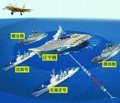 ...斗群亮相南海 辽宁舰航母战斗群示意图曝光