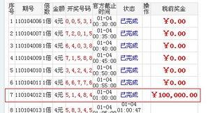 时时彩2011年首注大奖诞生 会员追号命中五星10万