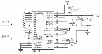 SG2009多功能信号发生器说明书:[1]