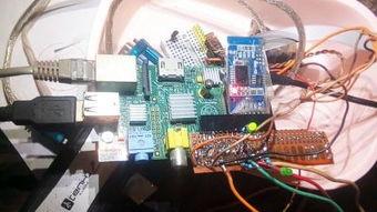 ...星和空间通信 树莓派的卫星角度计算和旋转器控制,电台频率控制的...