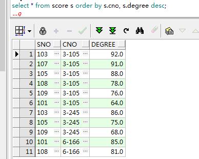 SQL order by的用法