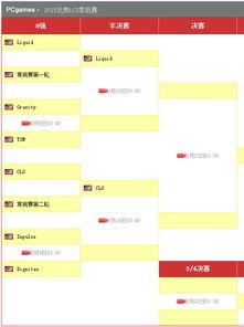 韩国LCK冒泡季后赛-C家赛报 FNC常规赛完美收官 TSM仅排第5