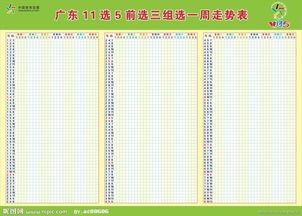 广东11选5一周走势图矢量图-内蒙古11选5 内蒙古11选5走势图 11选5