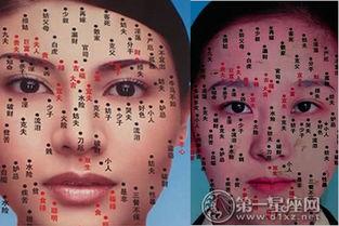 女人面相痣图解大全,脸上长痣解析