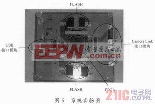 ... ROM的图像信号发生器设计
