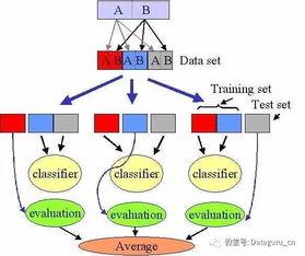 bp神经网络分类仿真-神经网络理论基础及 Python 实现