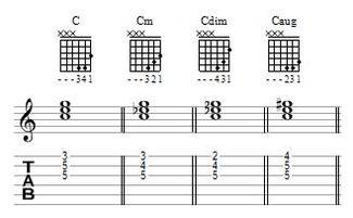 国标吉他研修会连载吉他教学之三和弦指法 三