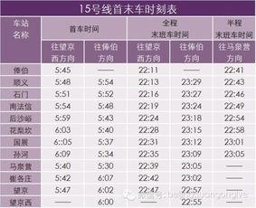 收藏 北京地铁首末班时间表来了
