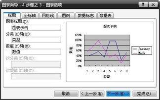 如何用Excel07画折线图