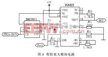 一种正弦信号发生器的设计