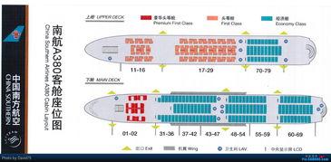 ...找出几张补上,座位分布图是在南航A380专用通道前排队,发放的....