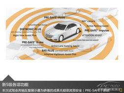 ...(PRE-SAFE)系统.奔驰在新S车身周围360度全方位加装了雷达...