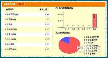 中国移动网上营业厅话费查询方法