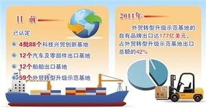 博雅四川棋牌-免费约牌-10年前,在我国出口产品中,自有品牌所占比重不到10%,服装等产品...