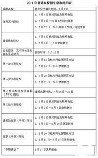 2018年高考时间表,2018年高考时间安排