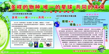 保护地球环境展板图片