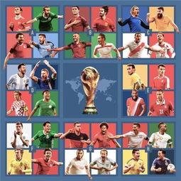 2018世界杯小组抽签结果出炉 你的主队签运如何