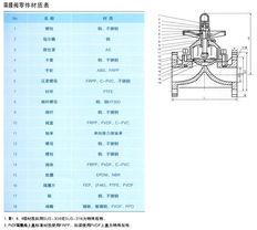 m/html/list_12_344.html上海施威克阀门有限公司一贯宗旨:质量是
