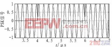 一种新型的正弦信号发生器的设计与实现