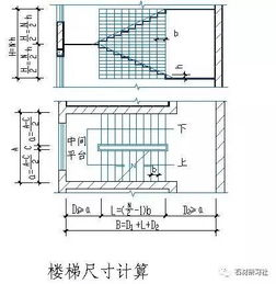 如何计算楼梯工程量?