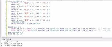 SQL语句改写 根据A列的ID相同的合并成一条数据,并且根据C列的数...