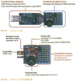 件开发,直接将UART口转 变成   其中包括两个LED,一个指示MCU的...