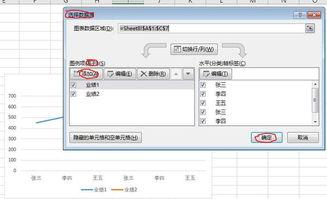 如何在原有Excel2010图表中添加系列