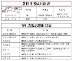 潍坊市招办公布高考时间 6月25日可查成绩