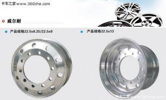 铝合金轮毂改装常识专家给予详细分享
