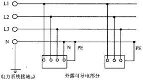 802点1cb标准下载-系统时应满足的要求:   3.4.3