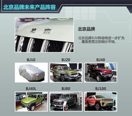 北京BJ40明年将改款 换搭两款增压引擎