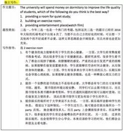 ...6年9月25日托福写作真题答案及解析 新东方版