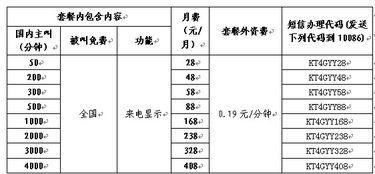 价格 骨感 ,流量 丰满 ,中国移动发布4G新资费