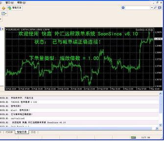 ...的系统 新版 MT4 远程跟单系统 最大的EA中文外汇黄金交易系统论坛...