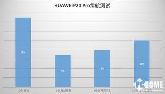 HUAWEIP20Pro评测 会给用户物超所值的感觉