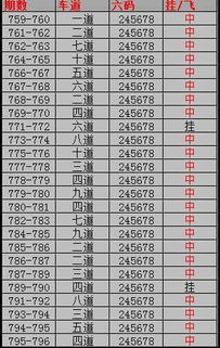 北京PK10冠亚军六码二期人工计划公式,长期稳赢